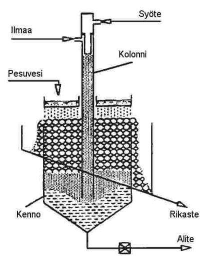 tärkkelys kemiallinen rakenne