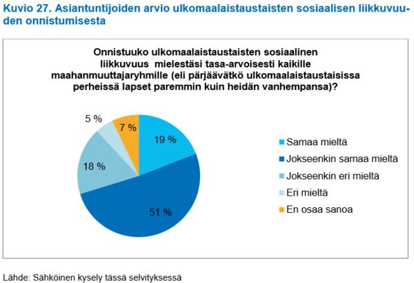 asunnottomien määrä suomessa 2015