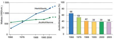 sähkön hinnan kehitys ennuste