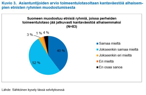 suomalaiset köyhyysrajan alapuolella